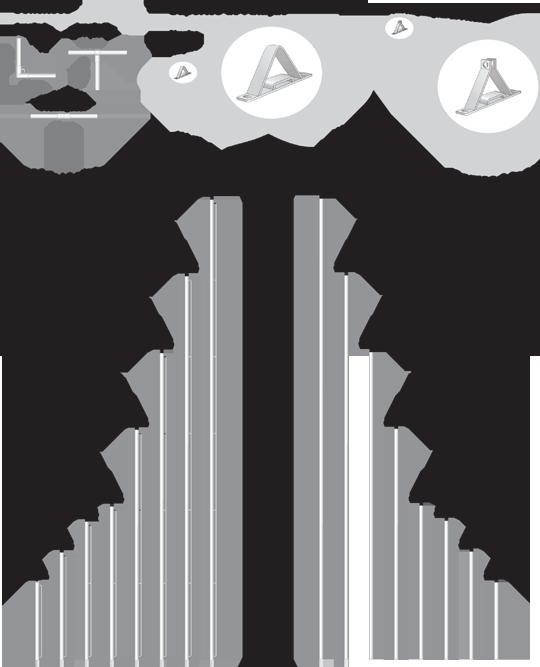 Painel Modular - Dados técnicos
